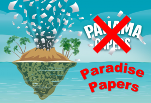 Paradise Papers – Do your stuff NUIX