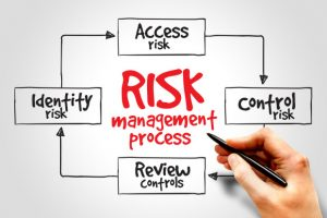 Back to Cybersecurity Basics – Part 4: Information Risk Management