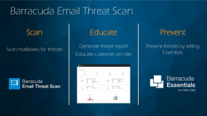 Scan Office365 for threats TODAY for FREE!