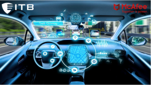 Connected Cars – The Possiblities are Endless, but so are the Risks!