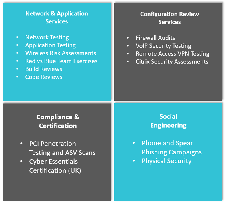 Security Assessments - Our Services